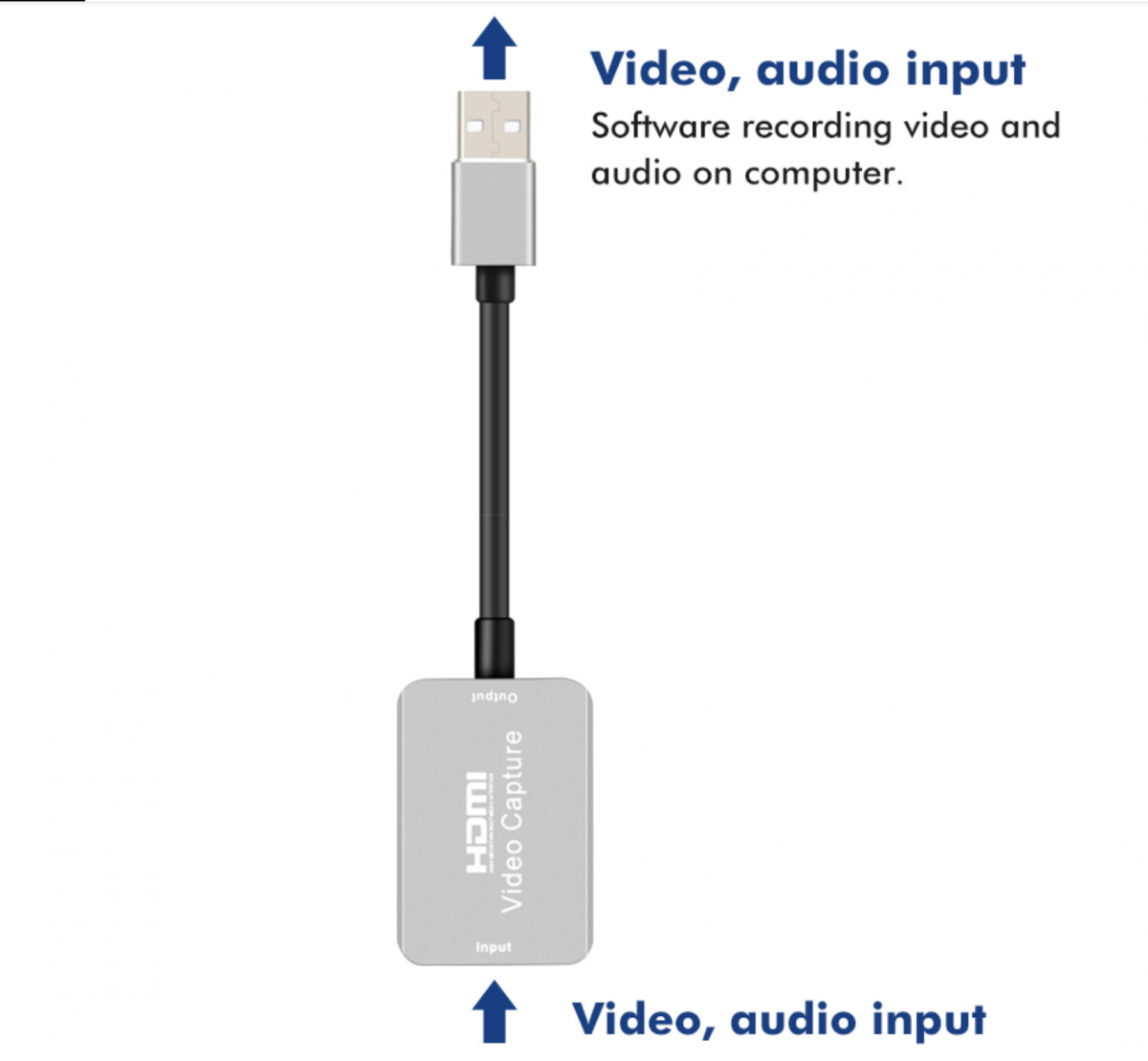 Карта захвата HDMI 1080P для записи игр на PC, Nintendo Switch, PS4, PS5, Xbox, Запись с экрана